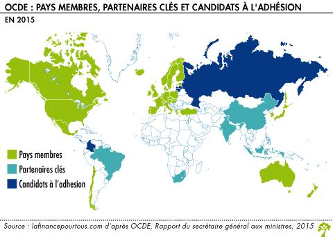 OCDE : l'OCDE prévoit un redressement de l'économie mondiale